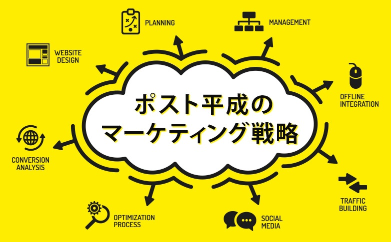 ポスト平成のマーケティング戦略